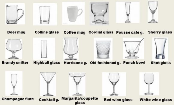 Types of Glasses in a Bar.